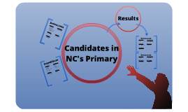 Candidates in NC's Primary for Edgecombe County