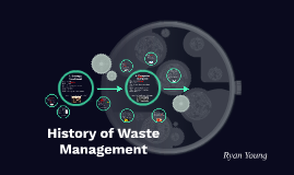 history of waste management pdf