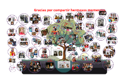 Copy of Mi Grandiosa Familia