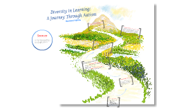 Copy of Diversity in Learning