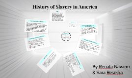 History of Slavery in America