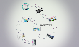 Spreekbeurt Lou 2018: New York