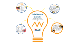Copy of Teacher Centered to Student Centered Learning by Trisken ...