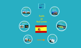 History and culture and architecture of Spain. Spanish Project.