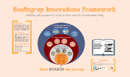 Scaling-up Innovations Framework
