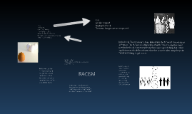 Copy of Racism