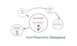 Aeon Requesting, Reimagined