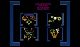 Mapa conceptual de de plan de mercadeo, mercadeo, estrategias y presupuestos.