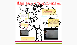 Copy of Limites y continuidad - Analisis Matematico - 2do. tecnicatura