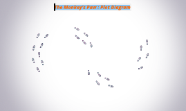 The Monkey's Paw : Plot Diagram