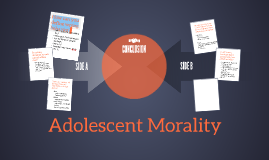 Copy of Adolescent Morality