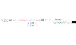 Diagrama de Ishikawa