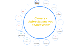 Careers - Abbreviations you should know