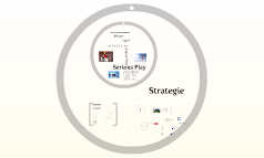 Copy of Strategie
