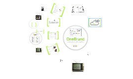 Global Marketing Presentation: OneBrand