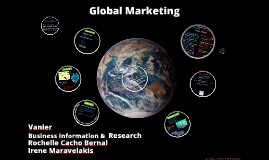 Copy of Global Marketing :
