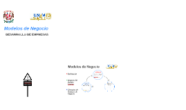 Copy of MODELO DE NEGOCIOS (CANVAS)
