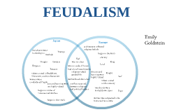 feudalism in japan and w europe Other than an interlocking system of social and legal hierarchies, hiding in big militaristic houses and thwacking each other with big sharp metal weapons - almost.