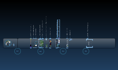 Timeline SIZIGIA_Project