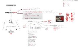 Publicación de contenido en Web.