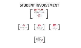 Copy of STUDENT INVOLVEMENT