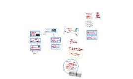 Teorias da Animação Sociocultural - Paradigmas teóricos
