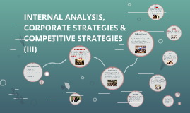 INTERNAL ANALYSIS & CORPORATE STRATEGIES & COMPETITIVE STRAT