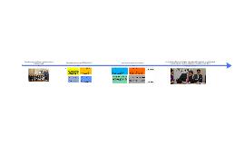 Firma Presidencial del Pacto Intersectorial por la Madera Le