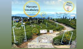 Marzano Vocabulary An Introduction All Subject K-12