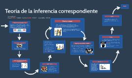 Teoría de la inferencia correspondiente