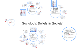 Copy of Sociology: Beliefs in Society