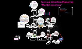 """Técnica didáctica Placemat """"Mantel de áreas"""""""