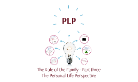 Role of Family - Part 3