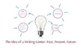 The Idea of a Writing Center