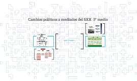 Cambios políticos a mediados del SXX