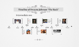 Timeline of Dwayne The Rock Johnson