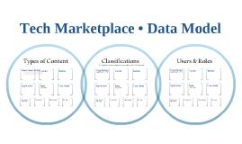 Tech Marketplace Data Model