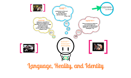 Copy of Language, Reality, and Identity