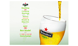 Copy of Heineken (Brand Management)