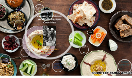 Copy of Cooking and foods in Middle Eastern Countries