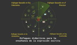 Copy of Enfoques didácticos para la enseñanza de la expresión escrit