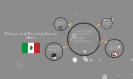 Copy of Enfoques de la Educación Física en México