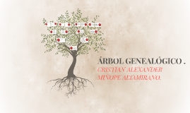 ÁRBOL GENEALÓGICO CRISTIAN