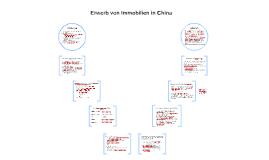 Erwerb von Immobilien in China