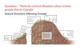 "Question – ""How do natural disasters affect where people liv"