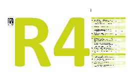 Copy of R4 Rekenen met wortels