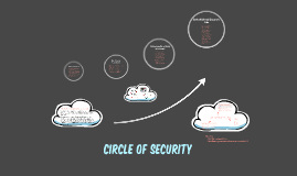 Copy of Circle of security