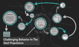Challenging Behavior In The Deaf Population
