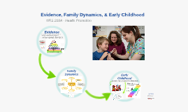 Evidence, Family Dynamics, & the School Age Child