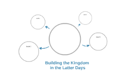 Building the Kingdom in the Latter Days